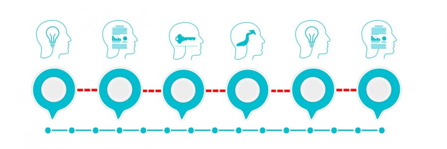 6 krótkich pytań = 6 odpowiedzi – dowiedz się czy i Twoja firma potrzebuje dedykowanego rozwiązania automatyzującego